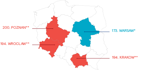 Map of Poland showing cost of living rank for the four prevalent expatriate assignment destinations