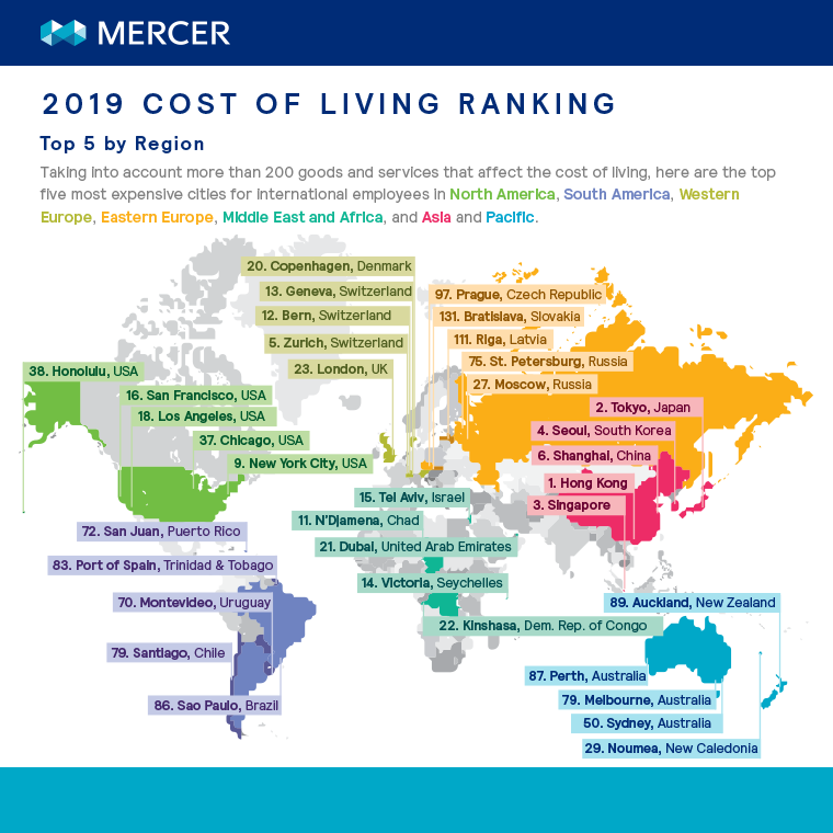Cost of Living City Ranking | Mercer