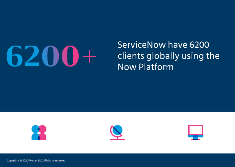 ServiceNow have 6200 clients using the Now Platform